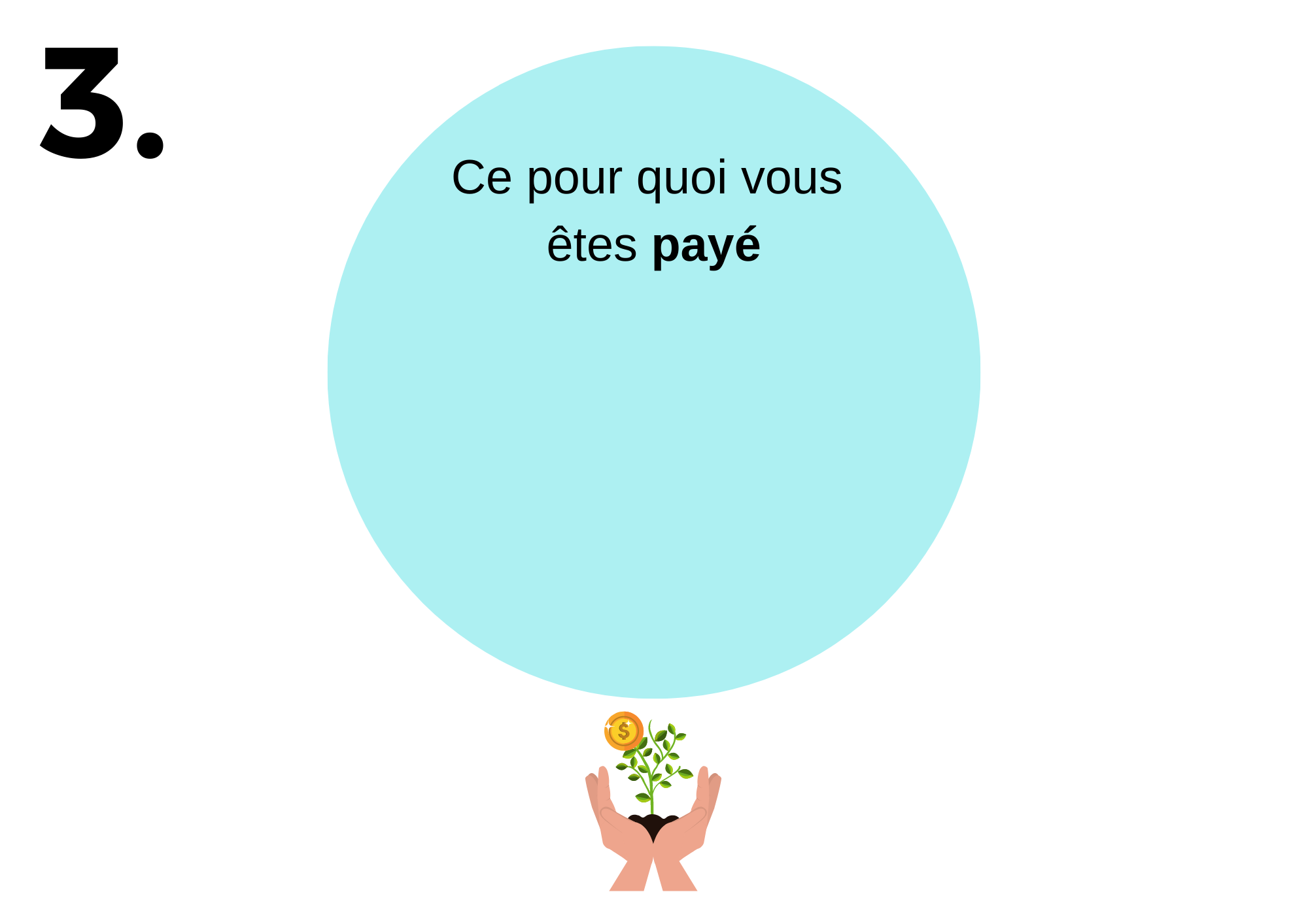 Partie 3 du schéma trouve ton ikigai - pourquoi vous devriez être payé